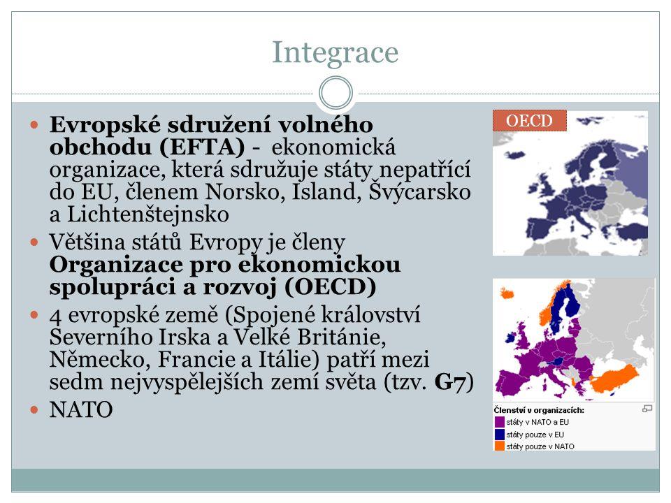 Integrace Evropské sdružení volného obchodu (EFTA) - ekonomická organizace, která sdružuje státy nepatřící do EU, členem Norsko, Island, Švýcarsko a L