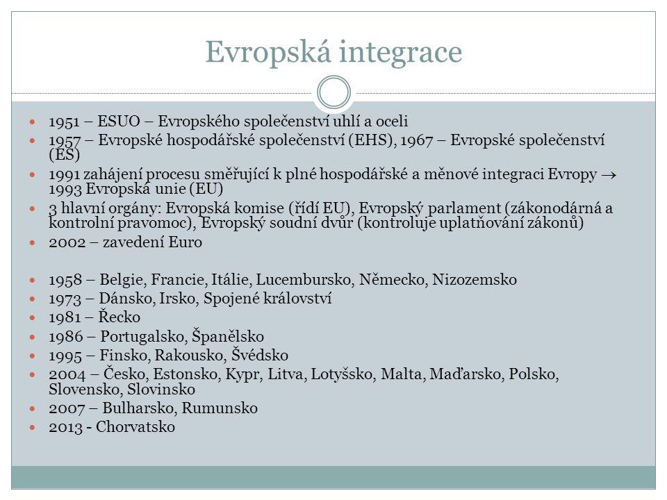 Evropská integrace 1951 – ESUO – Evropského společenství uhlí a oceli 1957 – Evropské hospodářské společenství (EHS), 1967 – Evropské společenství (ES