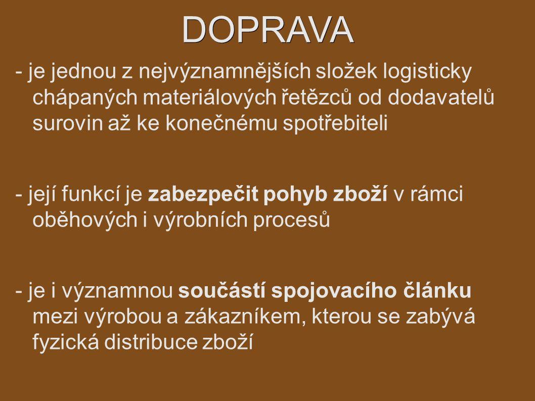 DOPRAVA - je jednou z nejvýznamnějších složek logisticky chápaných materiálových řetězců od dodavatelů surovin až ke konečnému spotřebiteli - její fun