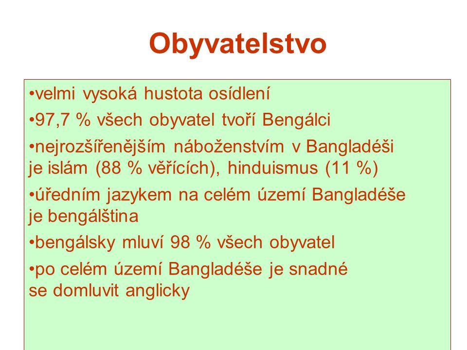 Obyvatelstvo velmi vysoká hustota osídlení 97,7 % všech obyvatel tvoří Bengálci nejrozšířenějším náboženstvím v Bangladéši je islám (88 % věřících), h