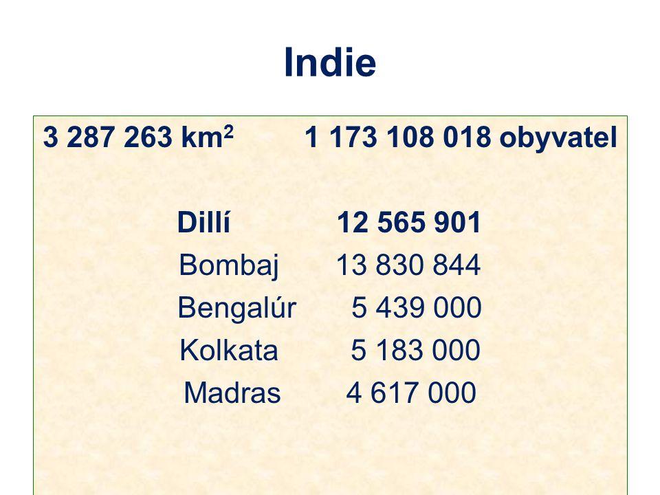 Indie 3 287 263 km 2 1 173 108 018 obyvatel Dillí 12 565 901 Bombaj 13 830 844 Bengalúr 5 439 000 Kolkata 5 183 000 Madras 4 617 000