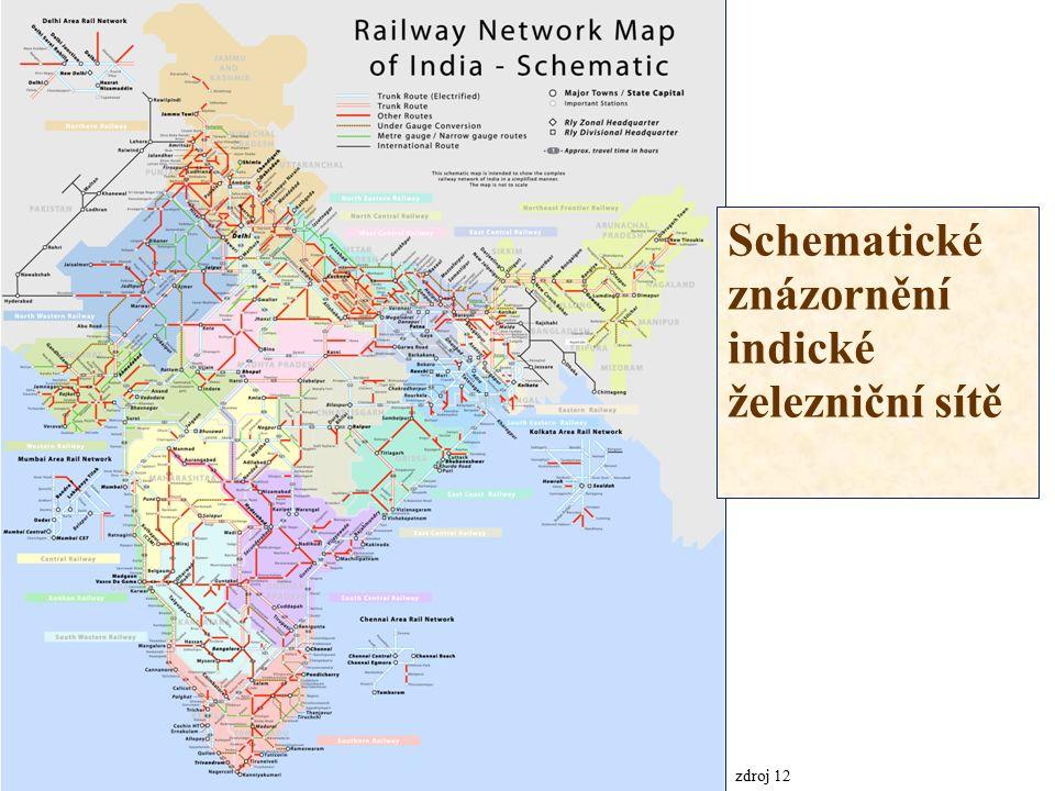 Schematické znázornění indické železniční sítě zdroj 12