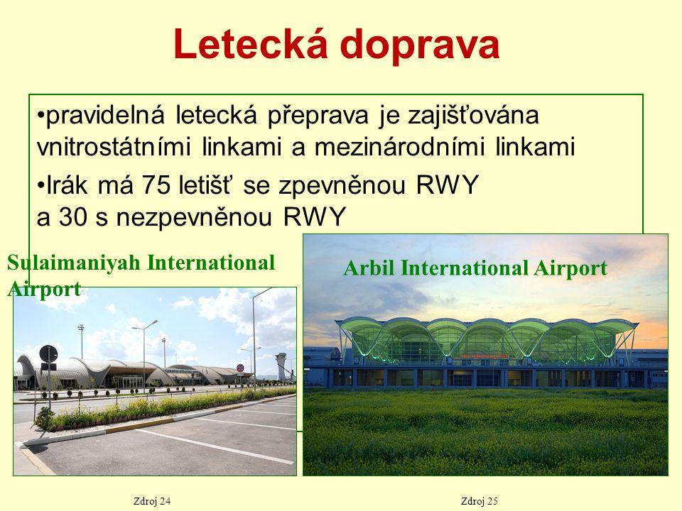Letecká doprava pravidelná letecká přeprava je zajišťována vnitrostátními linkami a mezinárodními linkami Irák má 75 letišť se zpevněnou RWY a 30 s nezpevněnou RWY Arbil International Airport Zdroj 25Zdroj 24 Sulaimaniyah International Airport