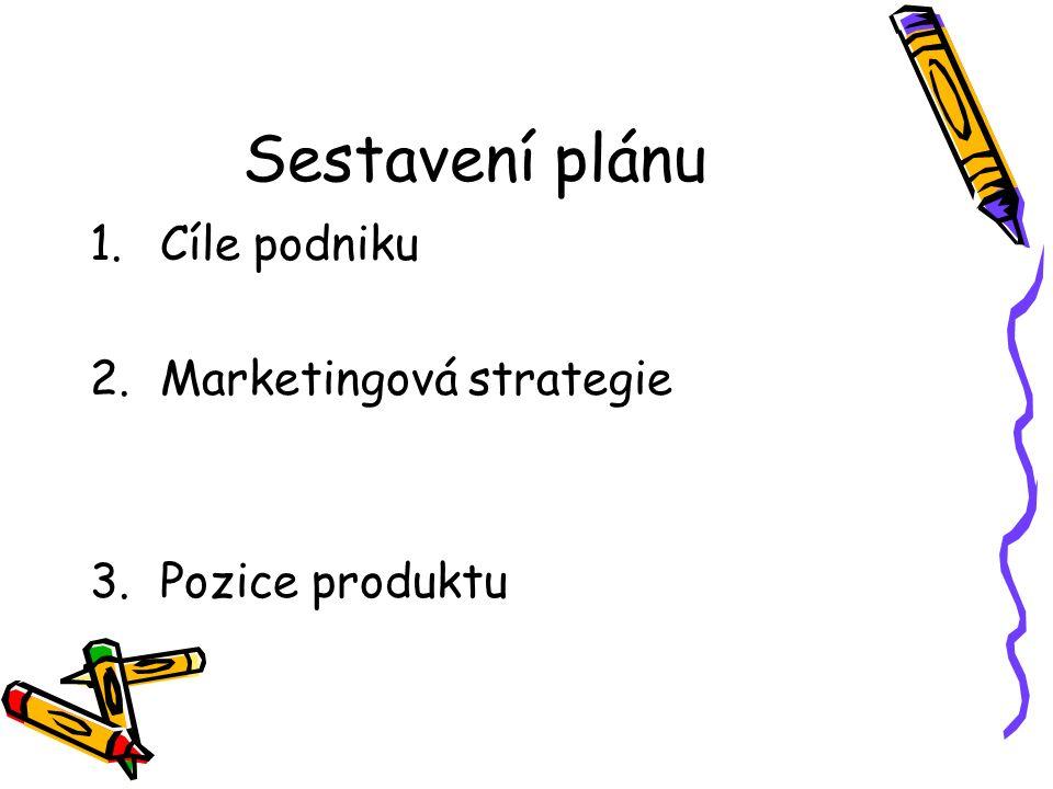 Sestavení plánu 1.Cíle podniku 2.Marketingová strategie 3.Pozice produktu
