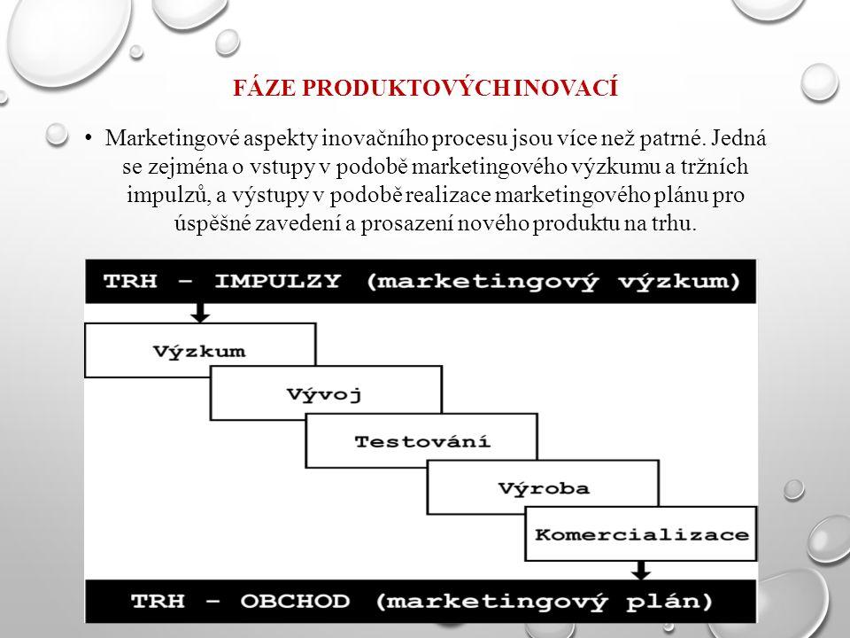 FÁZE PRODUKTOVÝCH INOVACÍ Marketingové aspekty inovačního procesu jsou více než patrné. Jedná se zejména o vstupy v podobě marketingového výzkumu a tr