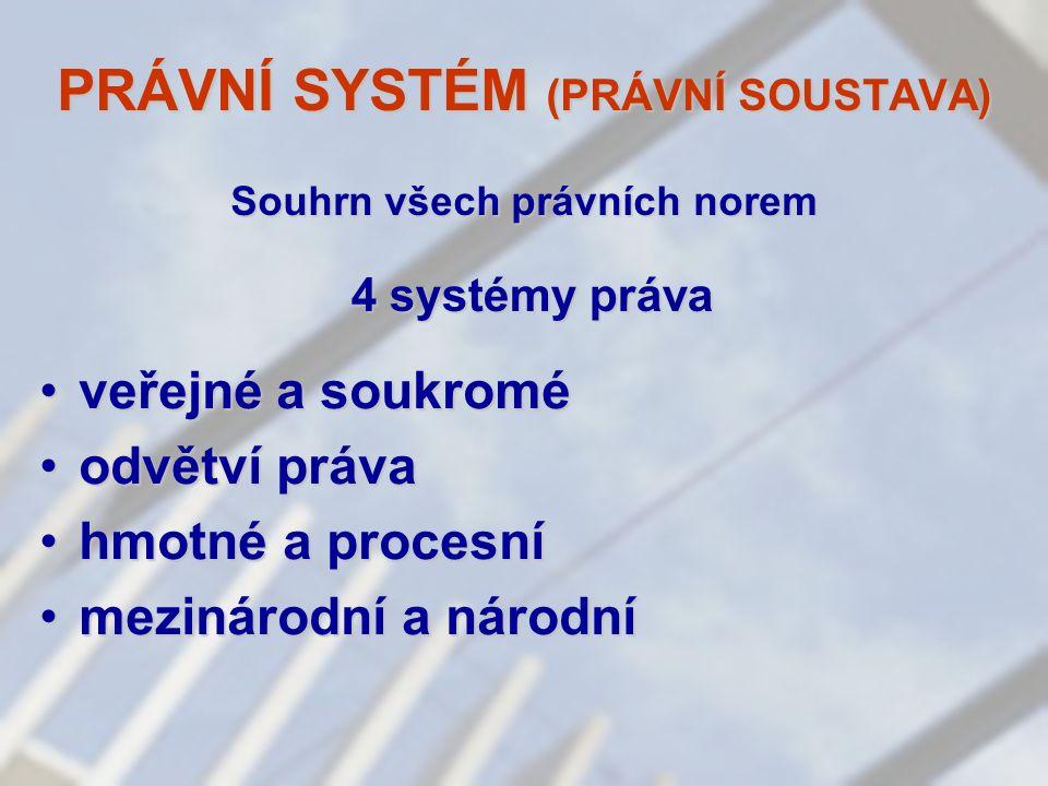 PRÁVNÍ SYSTÉM (PRÁVNÍ SOUSTAVA) Souhrn všech právních norem veřejné a soukroméveřejné a soukromé odvětví právaodvětví práva hmotné a procesníhmotné a procesní mezinárodní a národnímezinárodní a národní 4 systémy práva