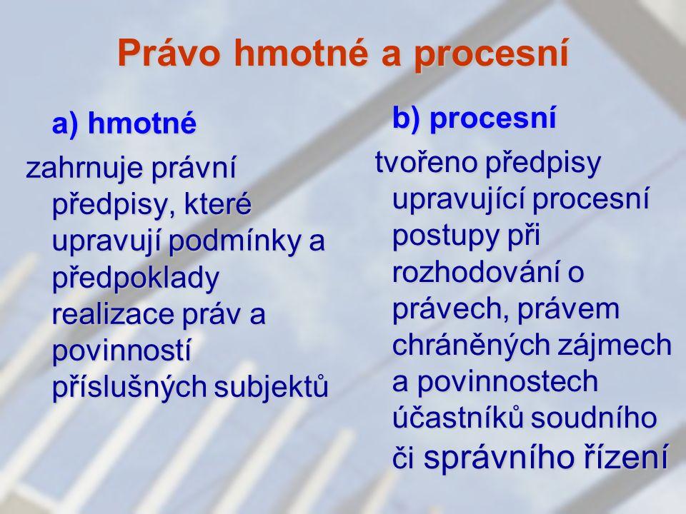 Právo hmotné a procesní a) hmotné zahrnuje právní předpisy, které upravují podmínky a předpoklady realizace práv a povinností příslušných subjektů b)