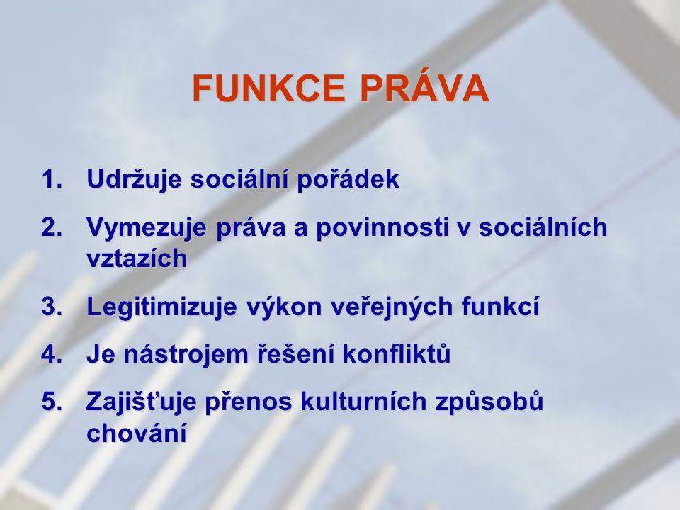 FUNKCE PRÁVA 1.Udržuje sociální pořádek 2.Vymezuje práva a povinnosti v sociálních vztazích 3.Legitimizuje výkon veřejných funkcí 4.Je nástrojem řešen