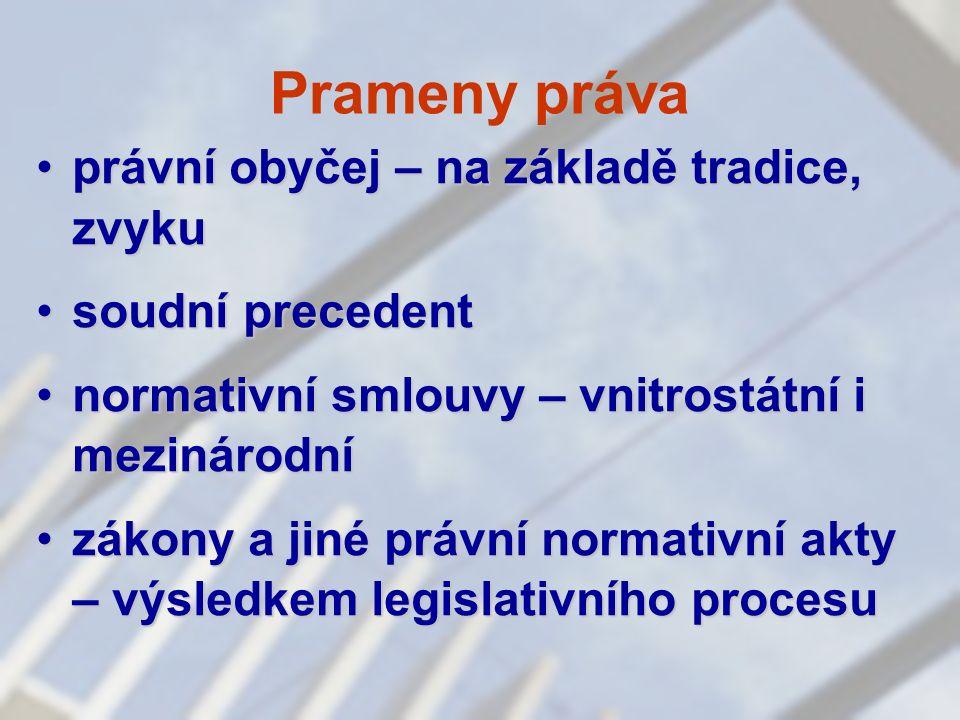 Prameny práva právní obyčej – na základě tradice, zvykuprávní obyčej – na základě tradice, zvyku soudní precedentsoudní precedent normativní smlouvy –