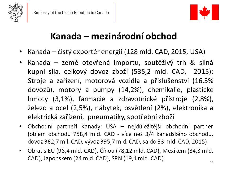 Kanada – mezinárodní obchod Kanada – čistý exportér energií (128 mld.