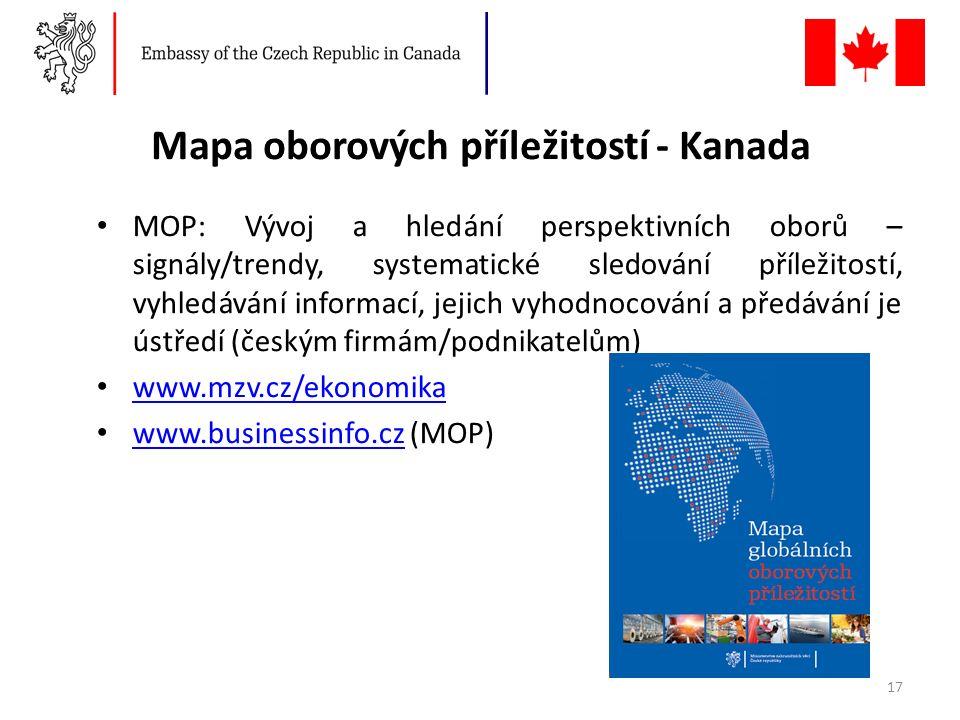 Mapa oborových příležitostí - Kanada MOP: Vývoj a hledání perspektivních oborů – signály/trendy, systematické sledování příležitostí, vyhledávání informací, jejich vyhodnocování a předávání je ústředí (českým firmám/podnikatelům) www.mzv.cz/ekonomika www.businessinfo.cz (MOP) www.businessinfo.cz 17