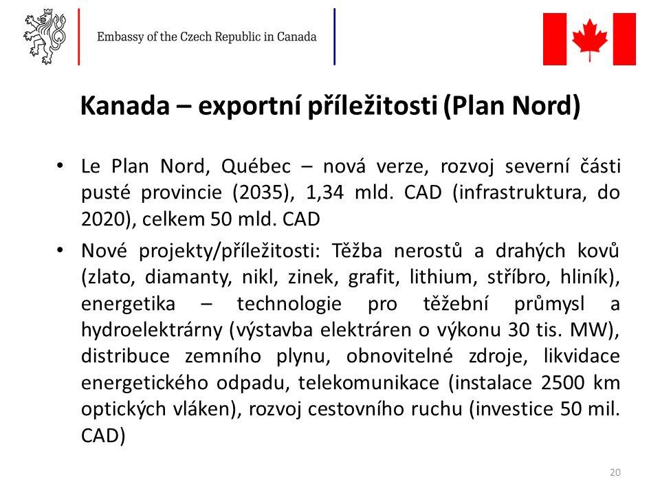 Kanada – exportní příležitosti (Plan Nord) Le Plan Nord, Québec – nová verze, rozvoj severní části pusté provincie (2035), 1,34 mld.