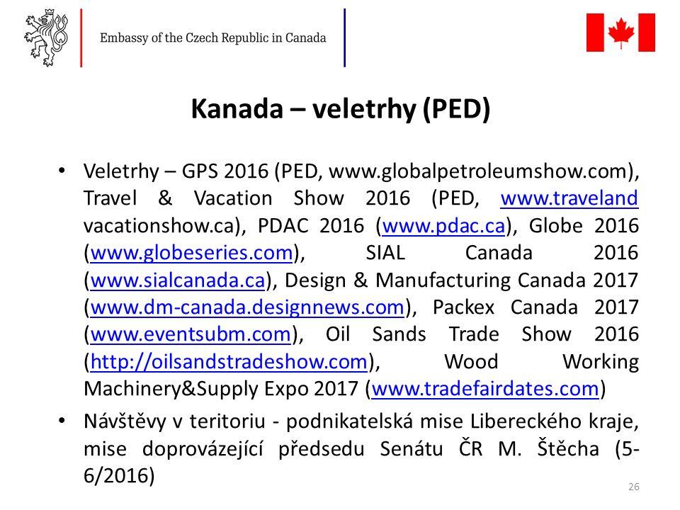 Kanada – veletrhy (PED) Veletrhy – GPS 2016 (PED, www.globalpetroleumshow.com), Travel & Vacation Show 2016 (PED, www.traveland vacationshow.ca), PDAC 2016 (www.pdac.ca), Globe 2016 (www.globeseries.com), SIAL Canada 2016 (www.sialcanada.ca), Design & Manufacturing Canada 2017 (www.dm-canada.designnews.com), Packex Canada 2017 (www.eventsubm.com), Oil Sands Trade Show 2016 (http://oilsandstradeshow.com), Wood Working Machinery&Supply Expo 2017 (www.tradefairdates.com)www.travelandwww.pdac.cawww.globeseries.comwww.sialcanada.cawww.dm-canada.designnews.comwww.eventsubm.comhttp://oilsandstradeshow.comwww.tradefairdates.com Návštěvy v teritoriu - podnikatelská mise Libereckého kraje, mise doprovázející předsedu Senátu ČR M.