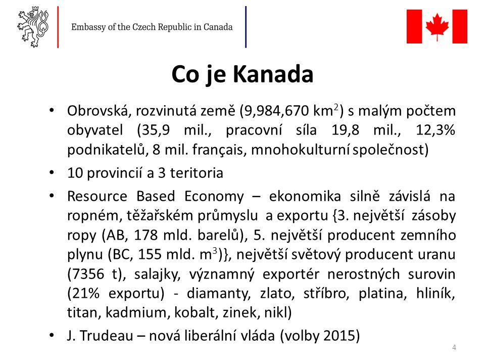 Co je Kanada Obrovská, rozvinutá země (9,984,670 km 2 ) s malým počtem obyvatel (35,9 mil., pracovní síla 19,8 mil., 12,3% podnikatelů, 8 mil.