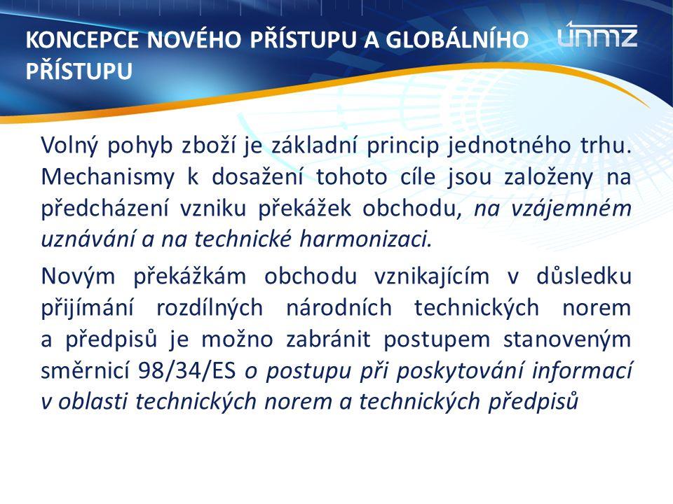 KONCEPCE NOVÉHO PŘÍSTUPU A GLOBÁLNÍHO PŘÍSTUPU Členské státy jsou povinny oznámit Komisi a ostatním členským státům návrhy technických předpisů a technických norem (podle výroku Soudního dvora porušení povinnosti oznámit technické předpisy učiní tyto předpisy nepoužitelnými na jednotlivce).