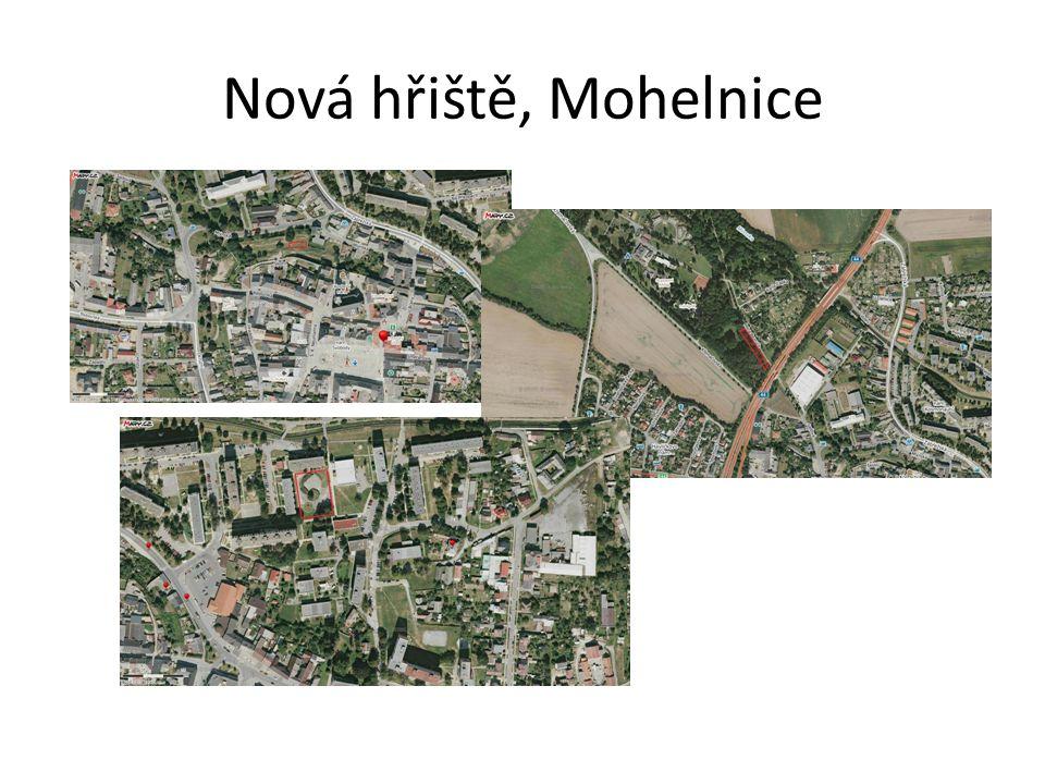 Nová hřiště, Mohelnice