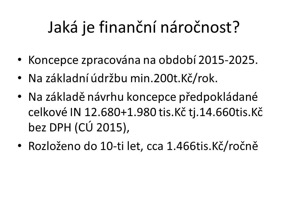 Jaká je finanční náročnost.Koncepce zpracována na období 2015-2025.