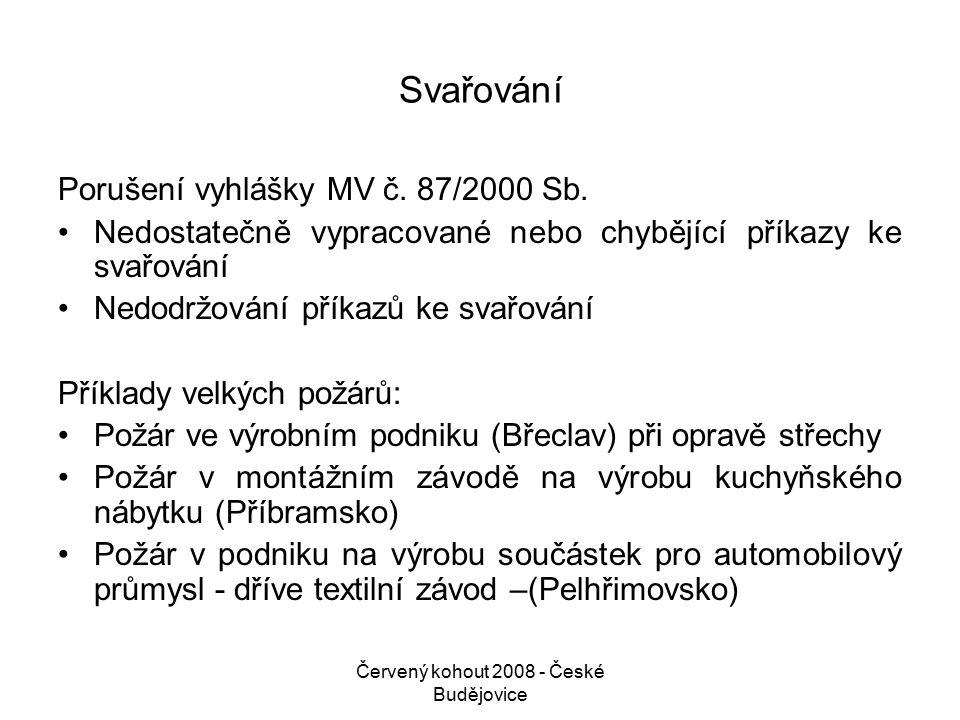 Červený kohout 2008 - České Budějovice Svařování Porušení vyhlášky MV č.