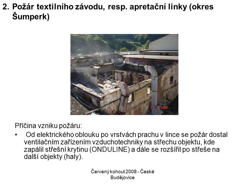 Červený kohout 2008 - České Budějovice 2.Požár textilního závodu, resp.