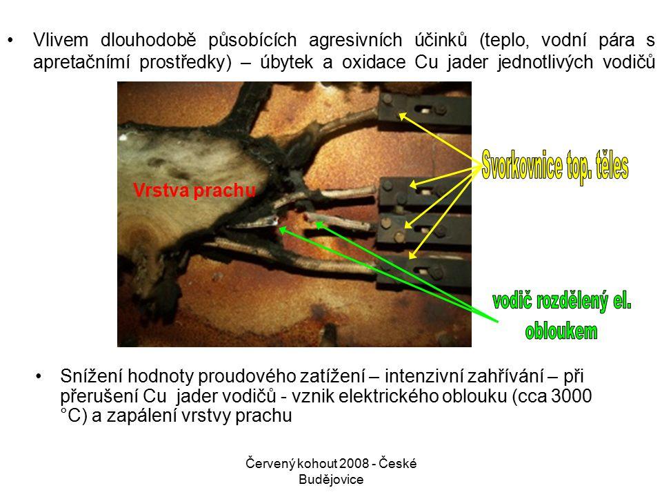 Červený kohout 2008 - České Budějovice Neodstraněná závada: Platná Zpráva o revizi elektrického zařízení konstatovala elektrické rozvody a součásti na lince ELITEX bez závad.