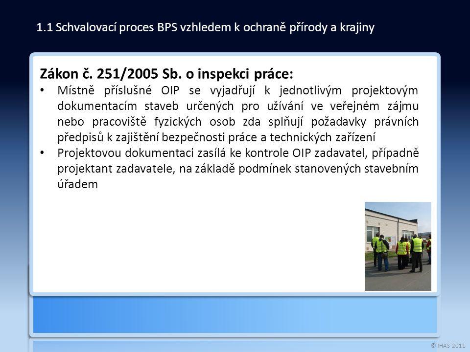 © IHAS 2011 1.1 Schvalovací proces BPS vzhledem k ochraně přírody a krajiny Zákon č. 251/2005 Sb. o inspekci práce: Místně příslušné OIP se vyjadřují