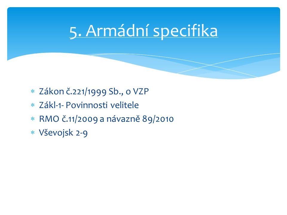 Zákon č.221/1999 Sb., o VZP  Zákl-1- Povinnosti velitele  RMO č.11/2009 a návazně 89/2010  Vševojsk 2-9 5.