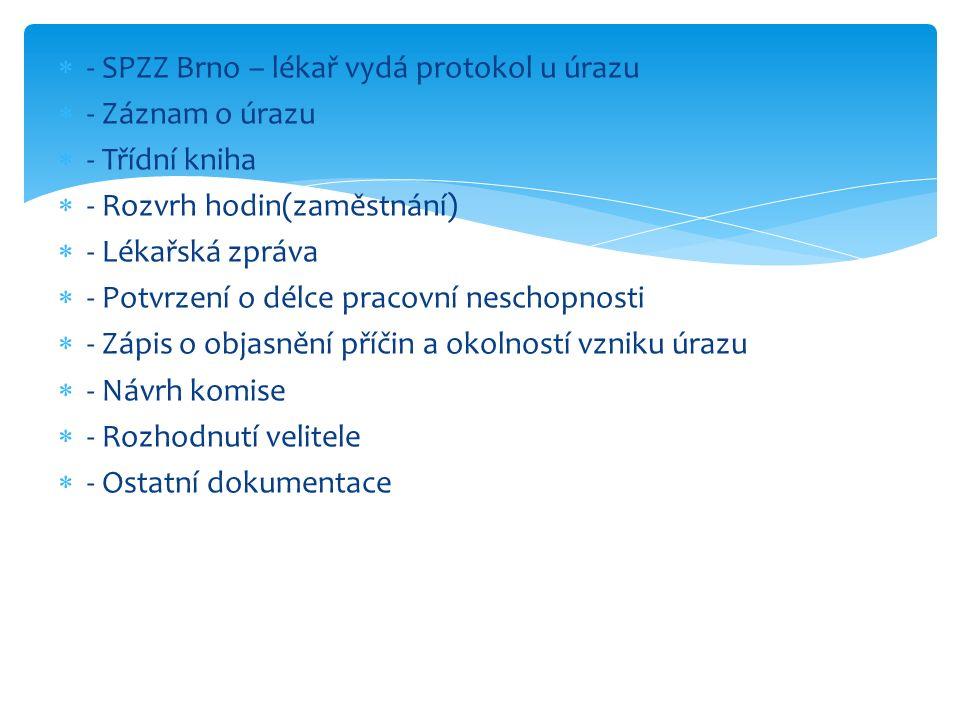  - SPZZ Brno – lékař vydá protokol u úrazu  - Záznam o úrazu  - Třídní kniha  - Rozvrh hodin(zaměstnání)  - Lékařská zpráva  - Potvrzení o délce pracovní neschopnosti  - Zápis o objasnění příčin a okolností vzniku úrazu  - Návrh komise  - Rozhodnutí velitele  - Ostatní dokumentace