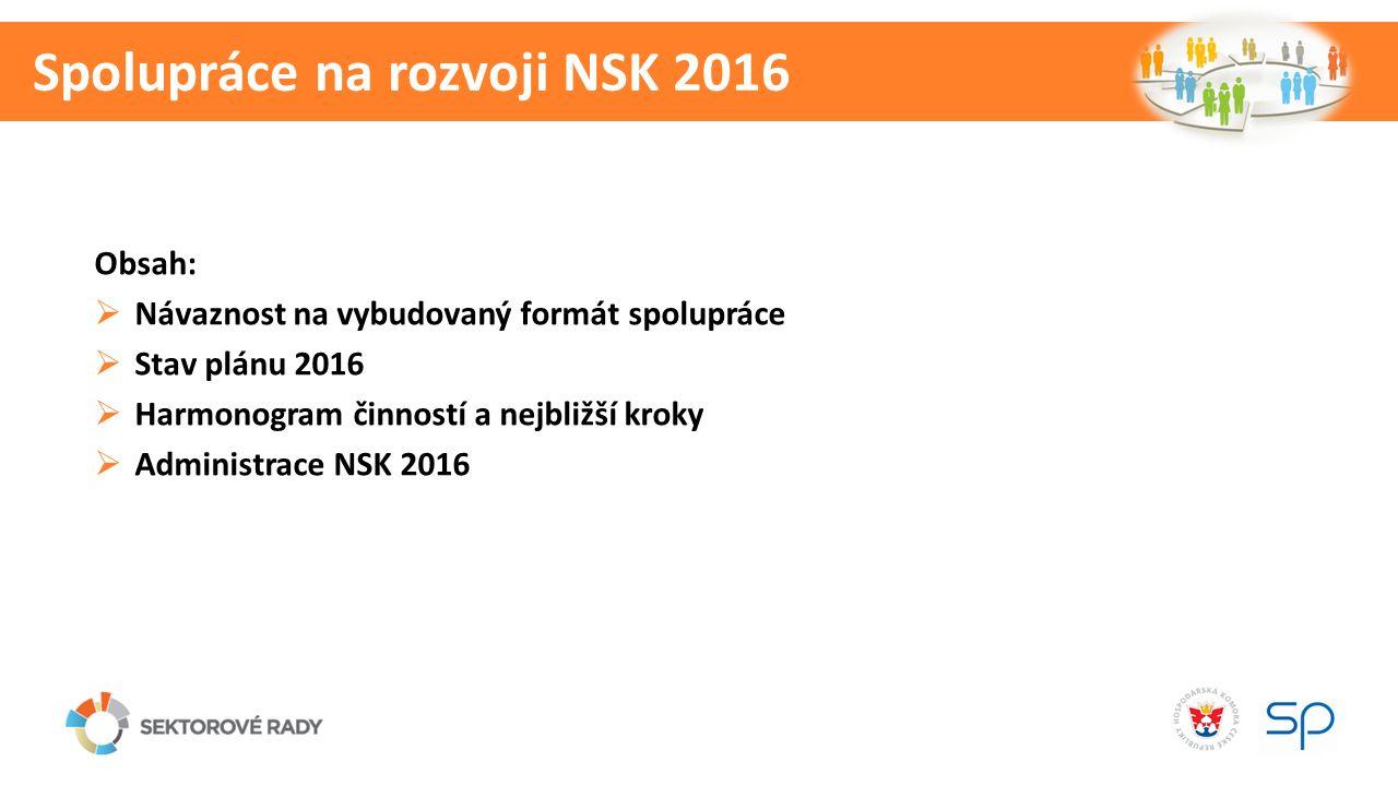 Spolupráce na rozvoji NSK 2016 Obsah:  Návaznost na vybudovaný formát spolupráce  Stav plánu 2016  Harmonogram činností a nejbližší kroky  Administrace NSK 2016