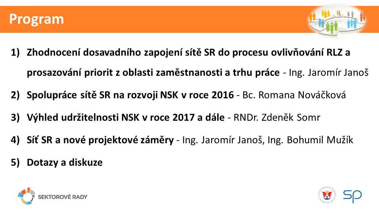 Zhodnocení dosavadního zapojení sítě SR do procesu ovlivňování RLZ a prosazování priorit z oblasti zaměstnanosti a trhu práce Ing.