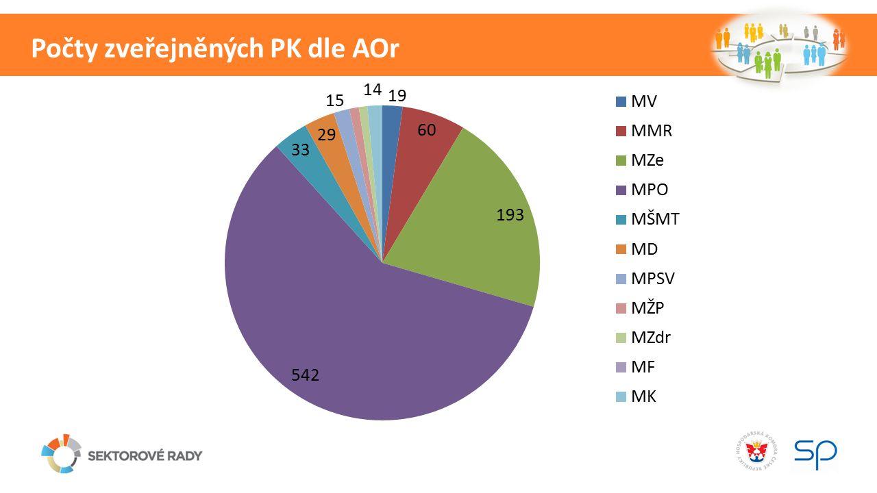 Výhled udržitelnosti NSK v roce 2017 a dále RNDr. Zdeněk Somr Viceprezident HK ČR