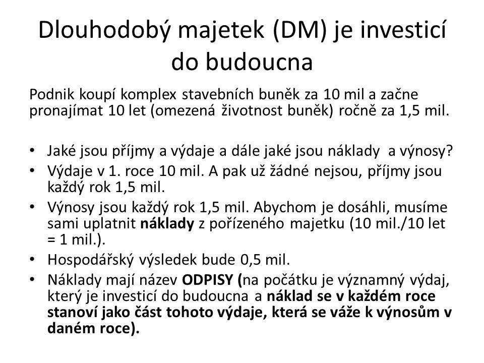 Dlouhodobý majetek (DM) je investicí do budoucna Podnik koupí komplex stavebních buněk za 10 mil a začne pronajímat 10 let (omezená životnost buněk) ročně za 1,5 mil.