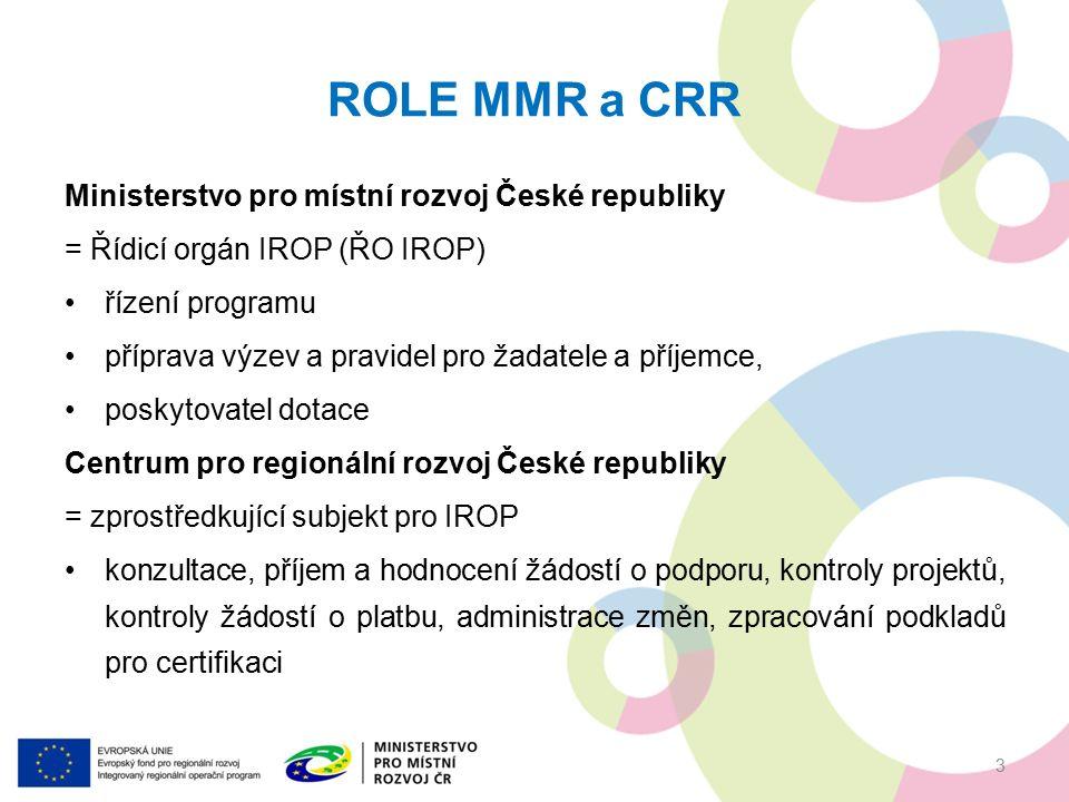 ROLE MMR a CRR Ministerstvo pro místní rozvoj České republiky = Řídicí orgán IROP (ŘO IROP) řízení programu příprava výzev a pravidel pro žadatele a příjemce, poskytovatel dotace Centrum pro regionální rozvoj České republiky = zprostředkující subjekt pro IROP konzultace, příjem a hodnocení žádostí o podporu, kontroly projektů, kontroly žádostí o platbu, administrace změn, zpracování podkladů pro certifikaci 3