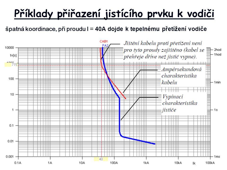 Příklady přiřazení jistícího prvku k vodiči špatná koordinace, při proudu I = 40A dojde k tepelnému přetížení vodiče
