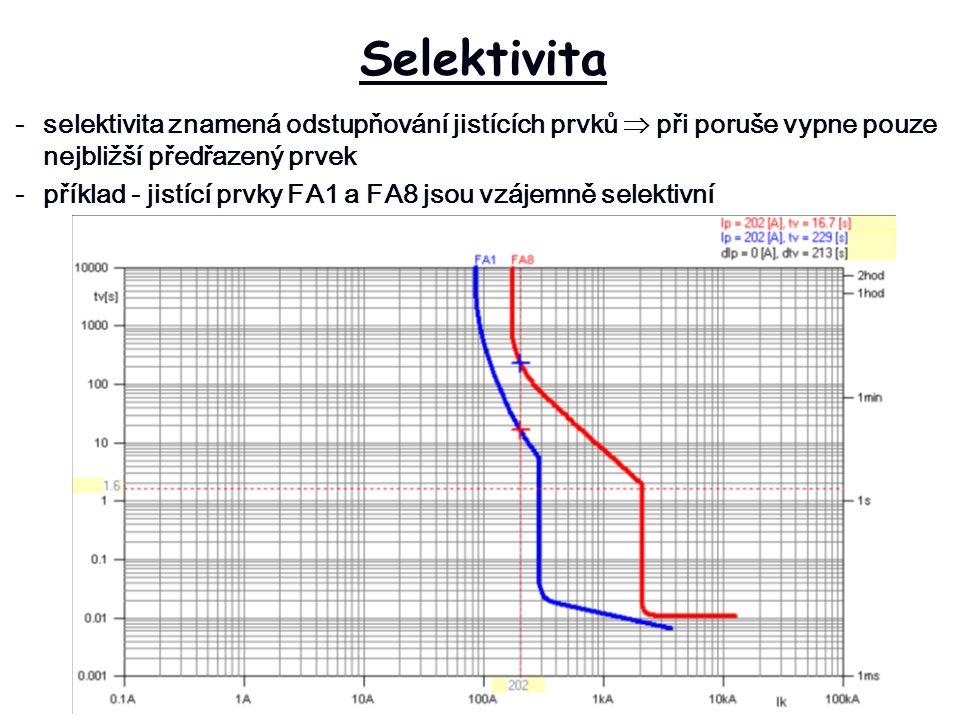 Selektivita -selektivita znamená odstupňování jistících prvků  při poruše vypne pouze nejbližší předřazený prvek -příklad - jistící prvky FA1 a FA8 jsou vzájemně selektivní