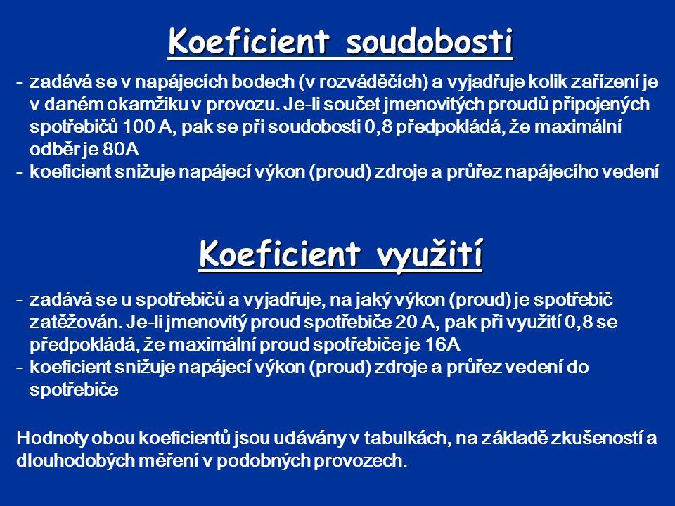 Koeficient soudobosti -zadává se v napájecích bodech (v rozváděčích) a vyjadřuje kolik zařízení je v daném okamžiku v provozu.
