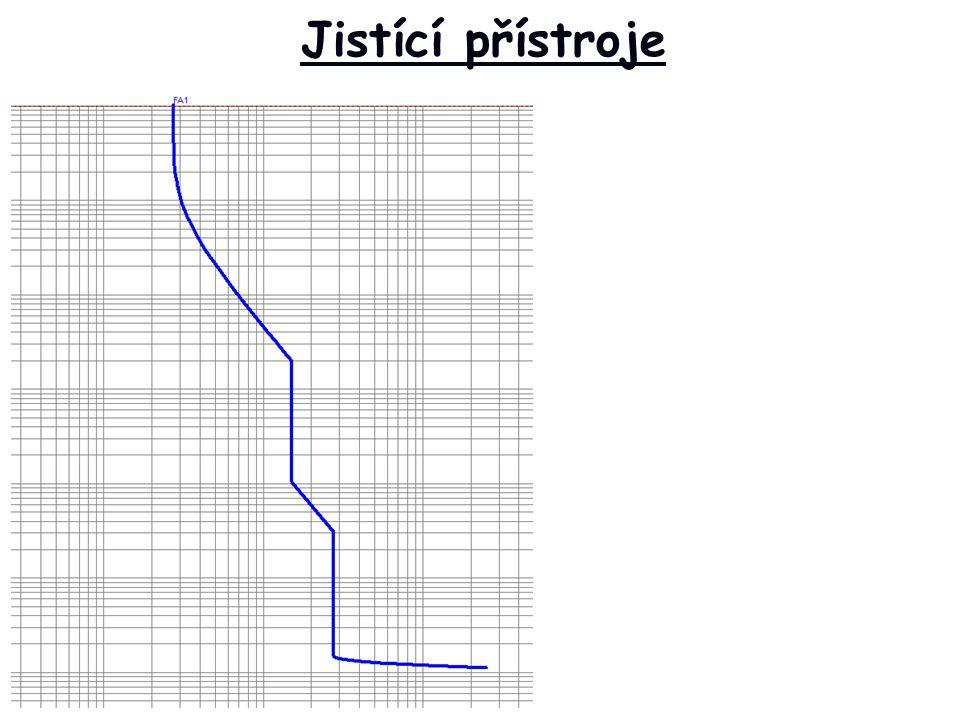Doba vypnutí jistícího prvku -při nadproudu se teplota vodiče postupně zvyšuje, oteplovací křivka má exponenciální průběh, strmost je dána oteplovací konstantou -oteplovací charakteristiky při různém násobku jmenovitého proudu vodiče -na základě těchto křivek jsou určeny požadované časy vypnutí při různém nadproudu (příklad pro max.