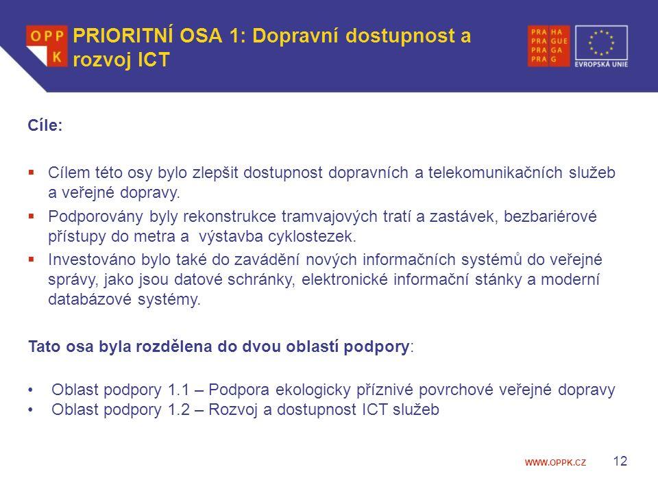WWW.OPPK.CZ 12 PRIORITNÍ OSA 1: Dopravní dostupnost a rozvoj ICT Cíle:  Cílem této osy bylo zlepšit dostupnost dopravních a telekomunikačních služeb a veřejné dopravy.