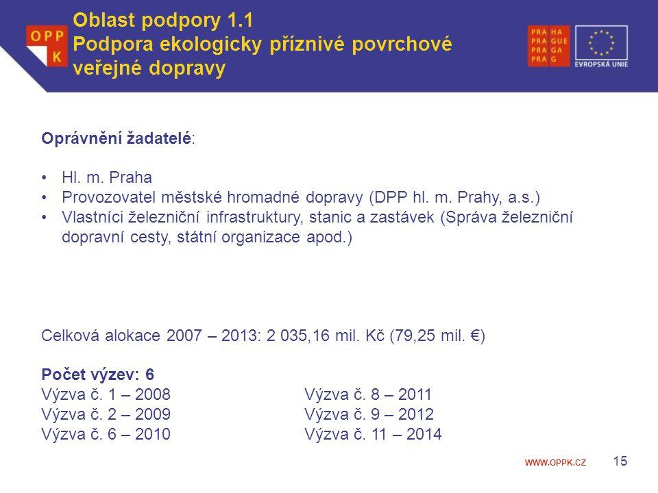 WWW.OPPK.CZ 15 Oprávnění žadatelé: Hl. m. Praha Provozovatel městské hromadné dopravy (DPP hl.