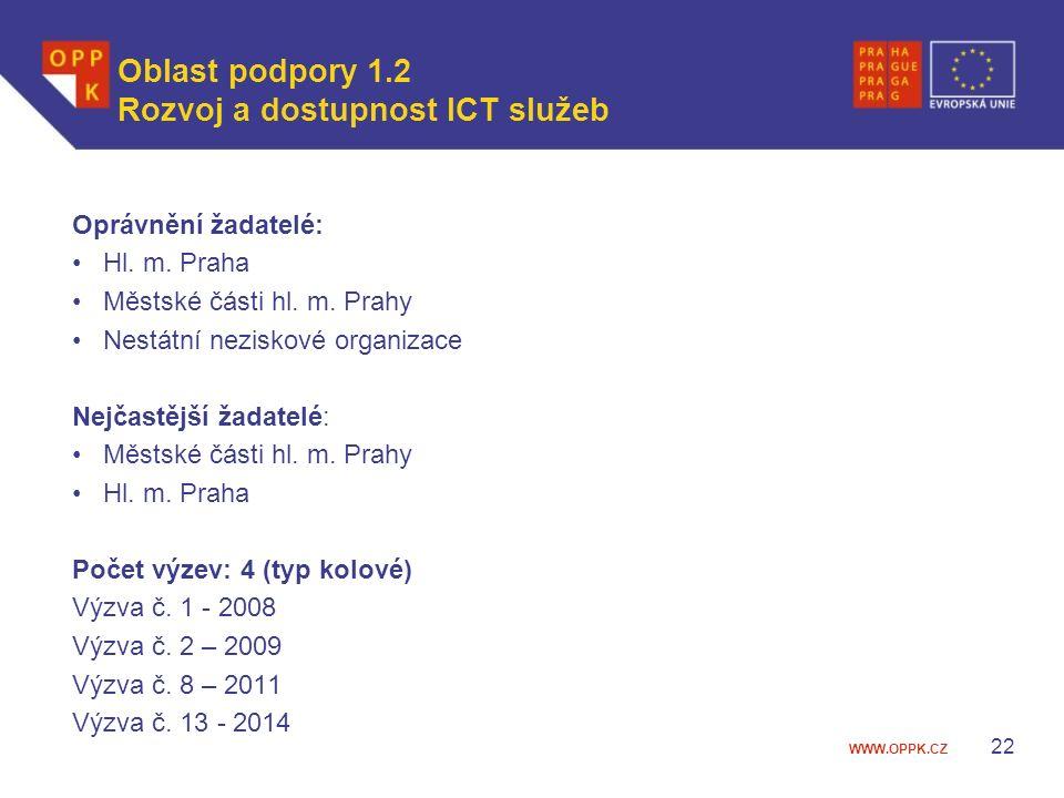 WWW.OPPK.CZ 22 Oprávnění žadatelé: Hl. m. Praha Městské části hl.