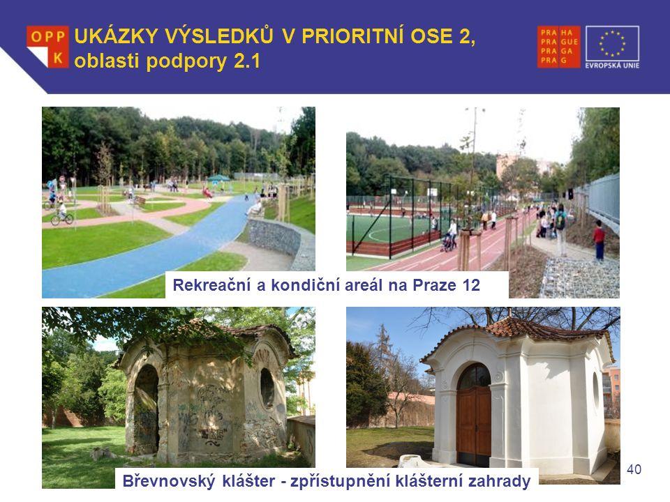 WWW.OPPK.CZ 40 UKÁZKY VÝSLEDKŮ V PRIORITNÍ OSE 2, oblasti podpory 2.1 Rekreační a kondiční areál na Praze 12 Břevnovský klášter - zpřístupnění klášterní zahrady