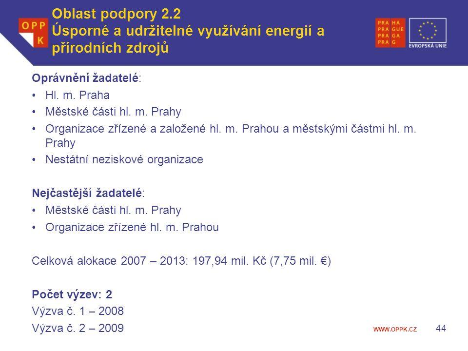WWW.OPPK.CZ Oprávnění žadatelé: Hl. m. Praha Městské části hl.