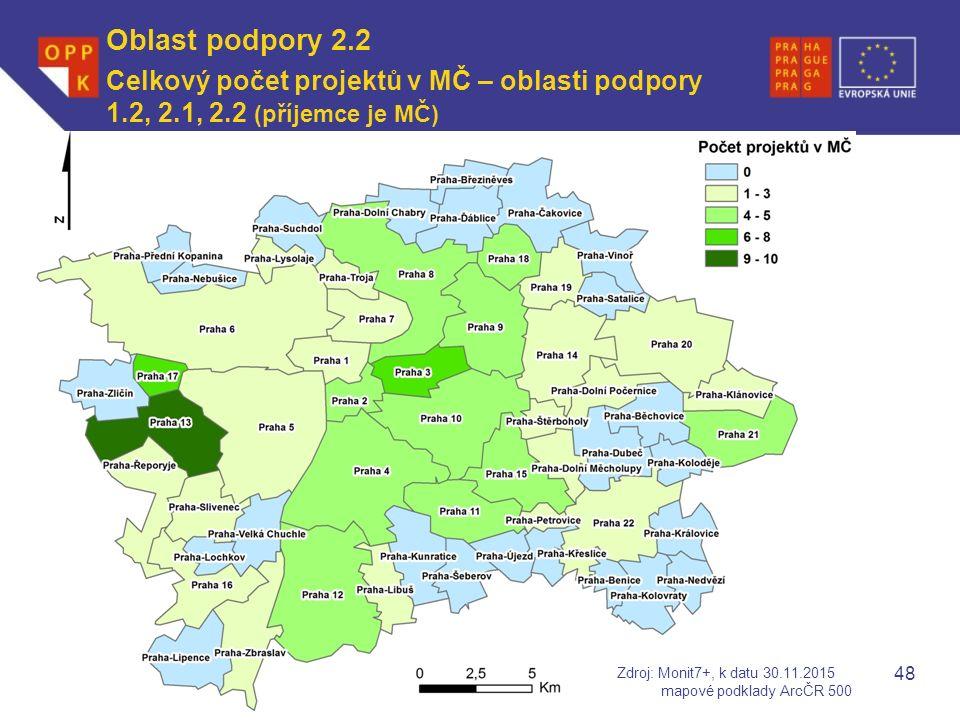 WWW.OPPK.CZ Celkový počet projektů v MČ – oblasti podpory 1.2, 2.1, 2.2 (příjemce je MČ) 48 Zdroj: Monit7+, k datu 30.11.2015 mapové podklady ArcČR 500 Oblast podpory 2.2