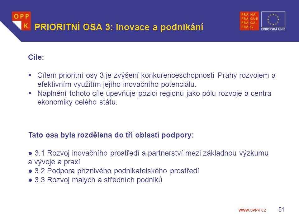 WWW.OPPK.CZ Cíle:  Cílem prioritní osy 3 je zvýšení konkurenceschopnosti Prahy rozvojem a efektivním využitím jejího inovačního potenciálu.