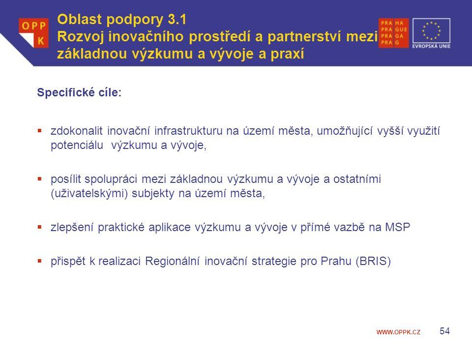 WWW.OPPK.CZ Specifické cíle:  zdokonalit inovační infrastrukturu na území města, umožňující vyšší využití potenciálu výzkumu a vývoje,  posílit spolupráci mezi základnou výzkumu a vývoje a ostatními (uživatelskými) subjekty na území města,  zlepšení praktické aplikace výzkumu a vývoje v přímé vazbě na MSP  přispět k realizaci Regionální inovační strategie pro Prahu (BRIS) 54 Oblast podpory 3.1 Rozvoj inovačního prostředí a partnerství mezi základnou výzkumu a vývoje a praxí