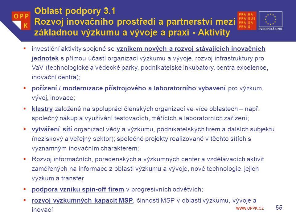 WWW.OPPK.CZ  investiční aktivity spojené se vznikem nových a rozvoj stávajících inovačních jednotek s přímou účastí organizací výzkumu a vývoje, rozvoj infrastruktury pro VaV (technologické a vědecké parky, podnikatelské inkubátory, centra excelence, inovační centra);  pořízení / modernizace přístrojového a laboratorního vybavení pro výzkum, vývoj, inovace;  klastry založené na spolupráci členských organizací ve více oblastech – např.