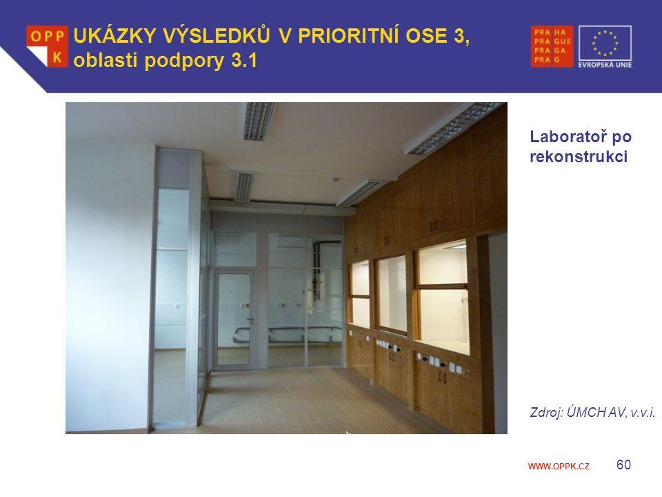 WWW.OPPK.CZ Laboratoř po rekonstrukci Zdroj: ÚMCH AV, v.v.i.