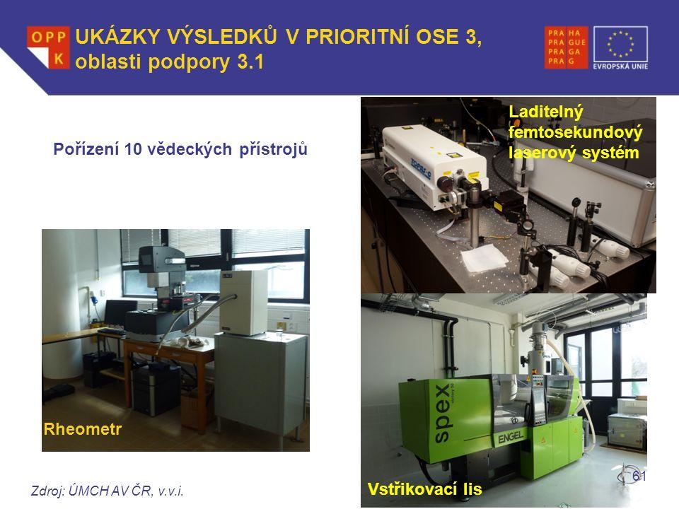WWW.OPPK.CZ Vstřikovací lis Laditelný femtosekundový laserový systém Rheometr Pořízení 10 vědeckých přístrojů Zdroj: ÚMCH AV ČR, v.v.i.