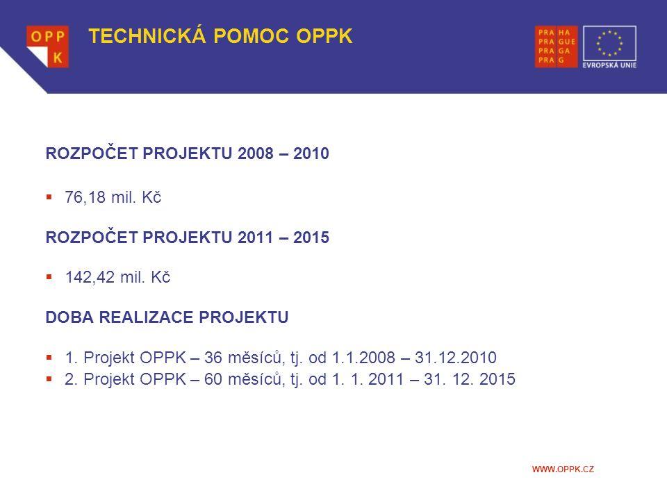 WWW.OPPK.CZ TECHNICKÁ POMOC OPPK ROZPOČET PROJEKTU 2008 – 2010  76,18 mil.