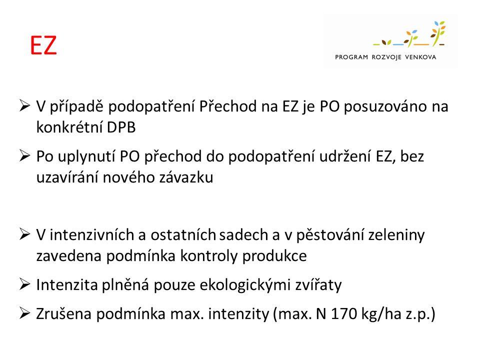 EZ  V případě podopatření Přechod na EZ je PO posuzováno na konkrétní DPB  Po uplynutí PO přechod do podopatření udržení EZ, bez uzavírání nového závazku  V intenzivních a ostatních sadech a v pěstování zeleniny zavedena podmínka kontroly produkce  Intenzita plněná pouze ekologickými zvířaty  Zrušena podmínka max.