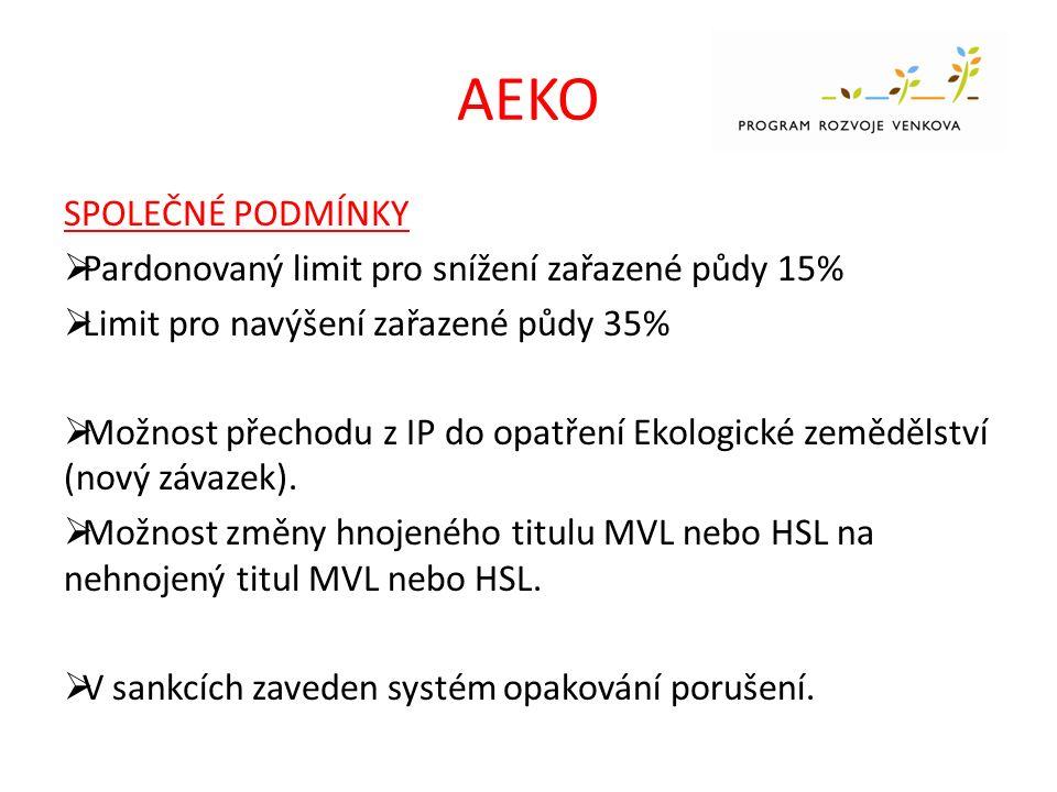 AEKO Podmínky jednotlivých podopatření